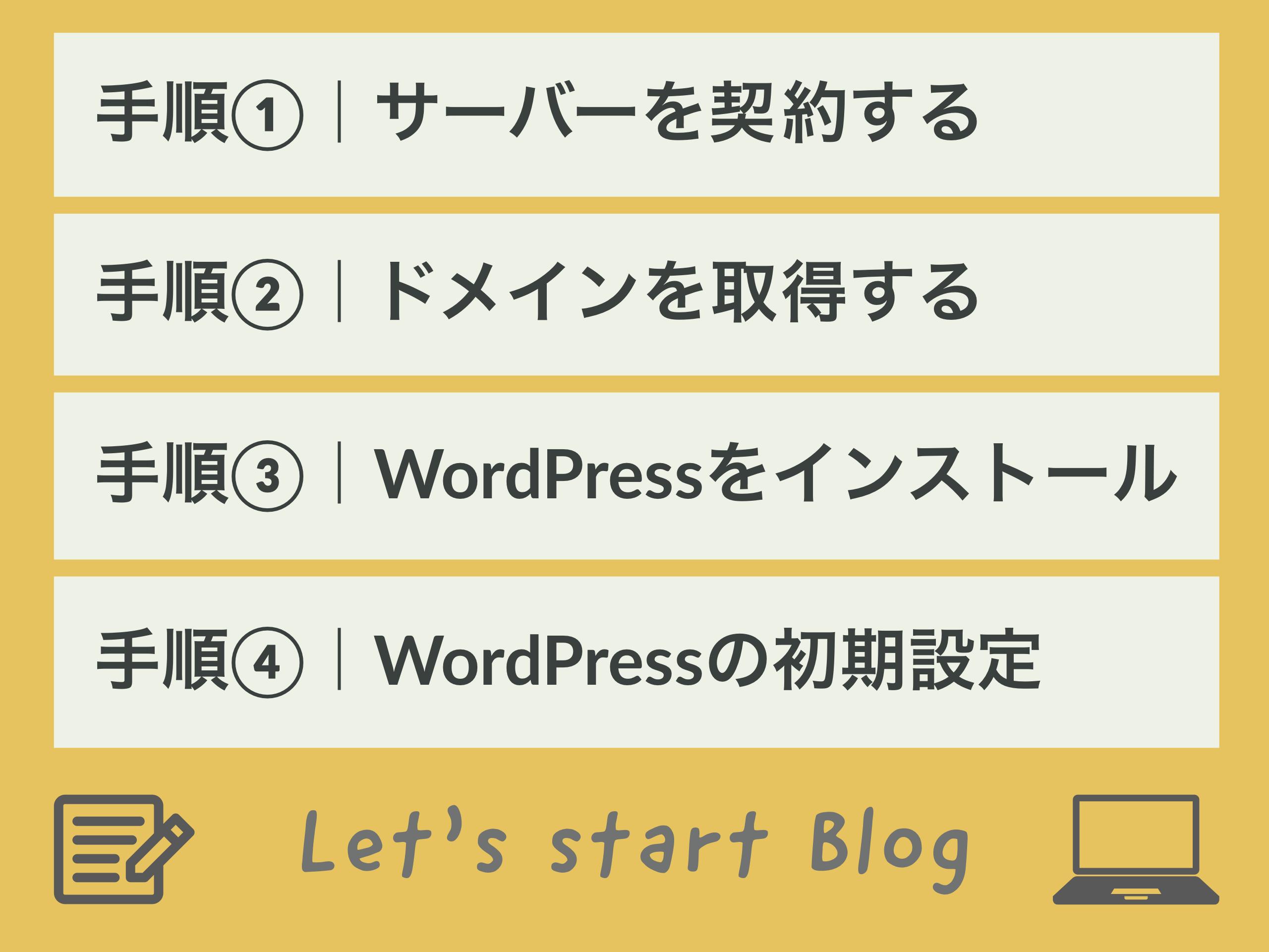 ブログを立ち上げる4ステップ